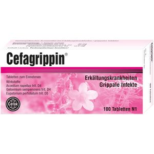 CEFAGRIPPIN Tabletten