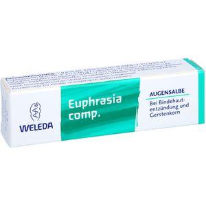 EUPHRASIA COMP.Augensalbe