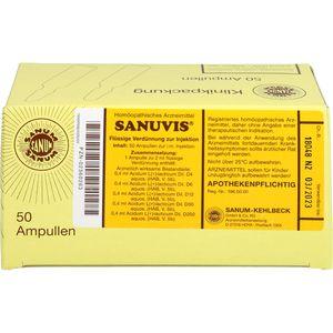 SANUVIS Injektion Ampullen