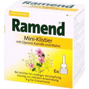 RAMEND Mini-Klistier